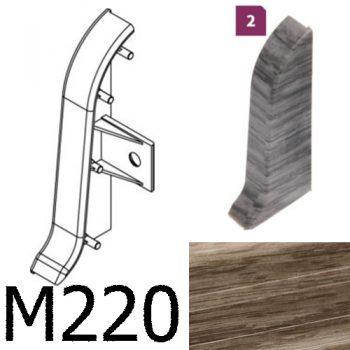 Соединитель -торцевая заглушка правая CEZAR Premium матовый Дуб Кардоба М220